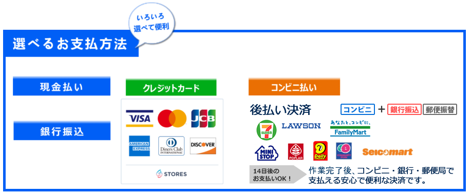 お支払方法(振込 コンビニ 後払い クレジットカード)